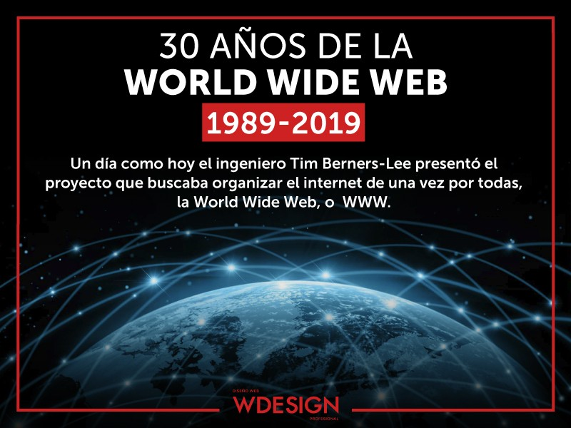 30 años de la World Wide Web: ¿cuál fue la primera página web de la historia y para qué servía? - WDesign - Diseño Web Profesional