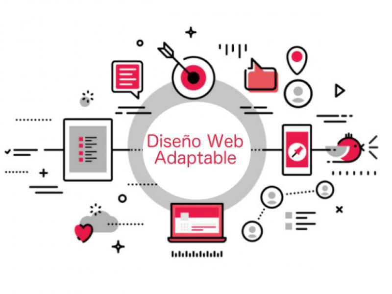 Empresa diseño web en puerto montt 2019 - WDesign - Diseño Web Profesional