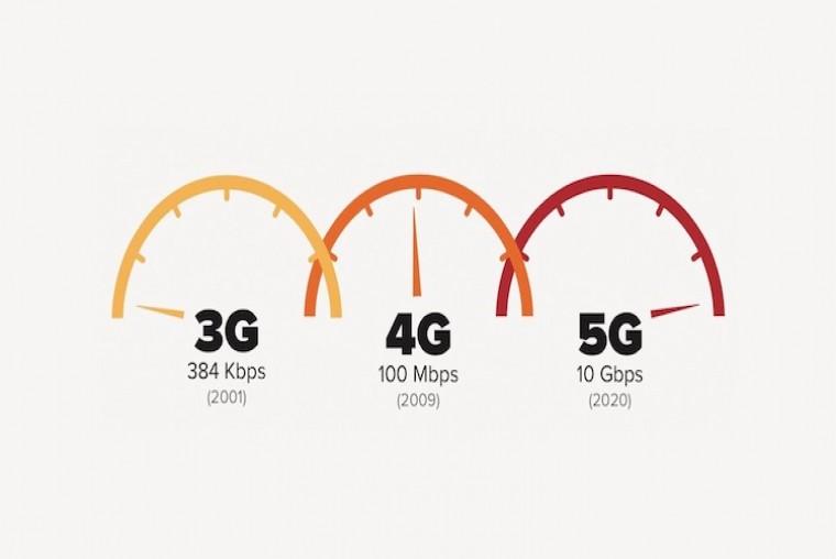 Movistar piensa en grande y ya pronostica Tecnología 5G en 2020 - WDesign - Diseño Web Profesional